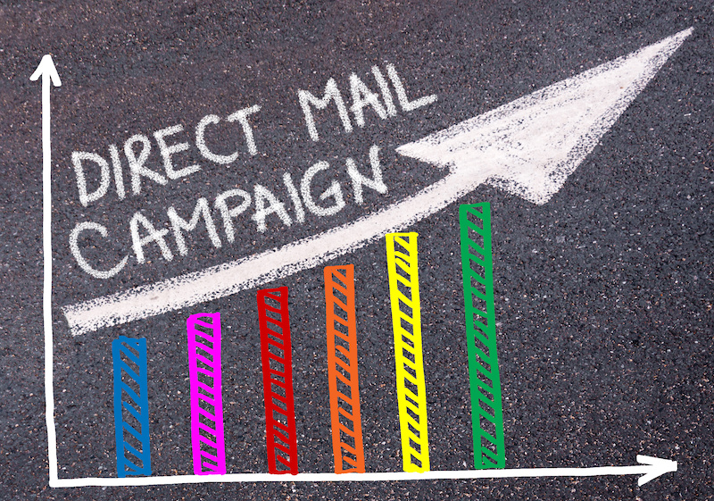 how to do real estate direct mail marketing strategies